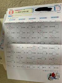 引き出しから漢字のテストが出てきたんですけどこれが天才ってやつじゃないでしょうか?