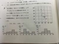 教科書章末問題数学Iデータ 答えしか書いてなくて解説が載ってないので、解説よろしくお願いします