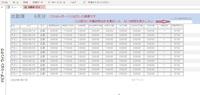 access2010で1ヶ月間の労働時間の集計をクエリで集計してレポートに出力したい。   時間表示の部分は、テーブルで 日付/時刻型になっています。 よろしくお願いいたします。