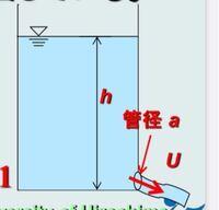 水理学の問題です。よろしくお願いします。 右図の様にタンクにオリフィスから水を放出している。放出直後の流速 U1 と水位が半分 1/2h に なった時に流速 U2 および水位が 1/4h に なった時の流速 U3 を以下の条...