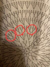 編み物初心者です。 この赤で囲んだ記号はどのように編むのでしょうか? 長編み二目?に長編みが入り込んでる?ような記号ですが、、、 初歩的な質問ですみません。どなたかご回答お願いしますm(__)m