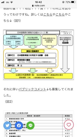 日本語教師,コロナウィルス,学士,通信制,短大卒