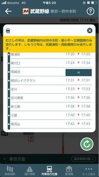 JR東日本アプリを使っていたら南越谷駅の到着時刻が書いてありませんでした。これってバグですか?