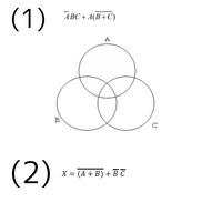 論理についての問題なんですけど、 (1)はベン図の問題で、(2)は論理関数に対する論理回路を3種の基本論理素子のみを使用して作るのですが、やり方がわかりません、途中過程を含めて教えてくだ さい  画像付きで教えてくれたらありがたいです