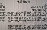 中国語の元素名は実際にこう書くのですか? たしかに鐵や銅とかは一致していますが。   元記事 https://article.yahoo.co.jp/detail/dd68586d61724160f1fd2b773ee0a77111526f13
