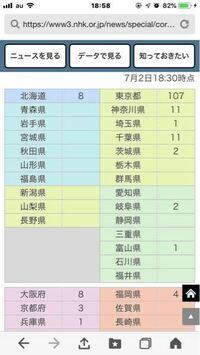 東京都できょう、新たに107人の新型コロナウイルスへの感染者が確認された。1日の感染者の数が100人を上回るのは、5月2日の154人以来、2カ月ぶりとなった。さきほど行われた都の対策本部会議の後に緊急会見を開い...