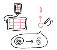 スマホとペンタブ(intuos drow)を繋げて絵を描こうとしているのですが、横向きのペンタブに対し縦向きのスマホが対応していて、例えばペンタブで正円を描いたつもりでもスマホには縦長の円が表 示されている状態です。これはどうにかなるのでしょうか?わかる方がいらしたら是非よろしくお願いいたします!