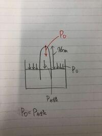 赤矢印の大気圧による圧力は考慮しないのでしょうか? 水銀柱についてです。