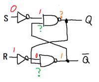 """RSフリップフロップ回路の論理回路での考え方がわかりません。 真理値表は覚えたのですが、論理回路での考え方がわかりません。 というのも、添付画像の""""上のNAND""""の出力値(オレンジのハテナ)を一意に求めることは無理ではありませんか?  下のNANDに関しては、入力値のうちの1つが0なら、もう片方が1でも0でも、必ず出力は1になりますが、 上のNANDに関しては、入力値のうちの1つが1..."""