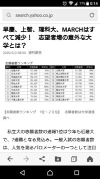 大学の志願者数ランキングをみると、関西圏の主な大学(関関同立産近甲龍)では、関西学院大学(関学)と甲南大学だけ上位に入ってません。 これは兵庫県の大学が人気がないってことでしょうか? それとも関西学院、...
