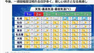 名古屋 市 天気 予報