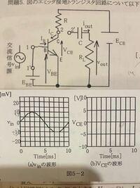 端子1-1'間の導線を外し、かわりに交流信号源Vinをつなぐ。端子2-2'は導線を外したままにしておく。 Vinを図5-2(a)のように変化させるとVceはどのように変化するか、図5-2(b)に波形を 描き込みなさい。  この問題について教えて頂きたいです  なぜそのようになるのか解説もして頂きたいです。