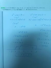 2次方程式 実数解 aの値の範囲 の問題です! 解き方、そもそも色々理解してないです! 分かる方、すみません、教えて下さい!