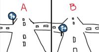 指定方向外進行禁止の標識についてお聞きします。 AとB、どちらも直進か右折のみ可で同じ意味だと思いますが、設置している場所が違うのには何か意味があるのですか?