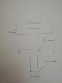 T型についての軸SS'軸周りの断面二次モーメントはどうなりますか?教えてください。