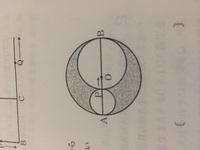 AB=20cmを直径とする円Oがあります 点Pは直径AB上をAからBまで毎秒2cmの速さで動き線分AP、PBをそれぞれ直径とする2つの円をかいていくことにします 円周率をπとして 影をつけた部分の面積が 42センチ平方メートルになるのは点PがAを出発してから何秒後でしょか? 2次方程式の問題です 式の立て方を説明していただきたいです よろしくお願いします