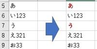 全列5行目以降のセル内の文字列が1文字しか入っていないのみの時に、マクロで赤太文字に変更指定をお願いします。