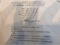 高校化学 蒸気圧曲線のこの問題が分からないです。 誤りを選ぶ問題で⑤が誤りなんですが、  液体のままな気がするのでなぜ誤りなのかわからないです。 回答お願いします。