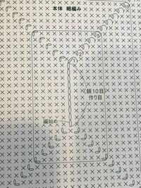 かぎ針編み図の見方がわかりません。 どのような順番で編み進めていけばいいのでしょうか? 中長編みは1段目の編み終わりにするのですか? 教えてください。