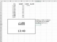 エクセルの表示方法について  入退室の管理エクセルシートです。  エクセルへの入力は、バーコードにて、時間が自動的に入力できるようになっています。 その際に、E,F列の入室時間、退出時間に時刻が打刻さ...