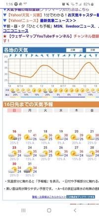 神戸 天気 今日 の