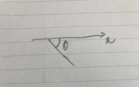 数学っす、 こいつのx軸の正の向きになす角を、 教えて給う