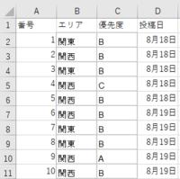 スプレッドシートの条件付き書式に関する質問です。 添付のような表があったとして、B列に重複を含む場合にセルの色を変えたい場合は、カスタム数式で「=COUNTIF(B:B,B:B)>1」と入れるといいといったことをネ...