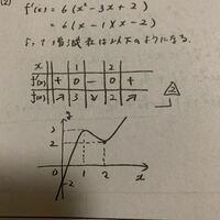 関数f(x)=2x³-9x²+12x-2 について 問題:増減表を作りグラフを書け。  増減表はかけたのですが、グラフにある-2 はどのような計算で出るのでしょうか??わかる方教えて下さい(><)