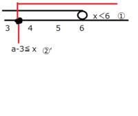 数学の解説とネットで調べて 分からなかったので質問です  白チャート 発展例題44 連立不等式 x<6・・・① 2x+3≧x+a・・・② の解について、次の条件を満たす定数aの値の範囲を求めよ。 (1)解をもつ ...