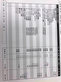 軽自動車の車検費用について。 今回、新車で購入してから初めての車検です。 ホンダNボックスですが、ディーラーでの車検費用が高い気がします。  整備費用 86,944円 代行費用 10,450円 税金等 27,240円  全部で1...