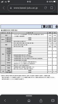 河合塾第2回全統記述模試についてです。 共通テストでリスニングを受けるので、実力試しとしてリスニングを受けようと思っています。 それで申し込もうと思ったんですが、下の画像を見てみるとリスニング又は中文...