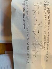 波の式、画像の(b)の問題でどこを間違えているか教えて下さい。 まず、t=0、x=xにおける変位yは x/λが割合を表すと考えて y=Acos2π/λ・x  次にt=tのときの変位を考える t=tの時、上記の点xはvt[m]移動している筈だから、xをx+vtとして y=Acos2π(x/λ+ft)  正答は y=Acos2π(-x/λ+ft)  先に単振動の式と考える解法はできます。座標を先...