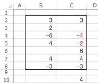 """IFERROR(SUMPRODUCT(EXACT(SIGN($B2:$B8),SIGN(C$2:C$8))*1),"""""""") この関数でプラスのセルとマイナスのセルの並びの数をカウントしてましたが 空白の場合は返してくれません  空白でも返してくれる関数があれば教えてください  B又はCが空白の場合やB、Cの空白が重なった場合もカウントは無し"""