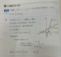 三角関数  なんで直線の傾きが傾きがタンジェントになるの? sin、cosとかもあるのに、なぜtanなの、、