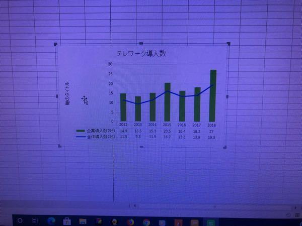 大学の入試で複合グラフを作らなければいけないのですが入試の説明の部分にグラフ1、グラフ2と必ず明記してくださいと書いてあったのですが、どうゆう風に書けばばいいのですか?