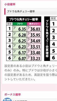 マイジャグラーの設定判別についてです。 1.写真の角チェリーの確率というのは、2連チェリーと単チェリーどちらも一緒にカウントした確率の事ですか? 2連チェリーだけの確率ですか?  2,先ペカしてバーを狙いチェリーが揃った時はカウントするのですか?  3.小役の設定差を調べていたら、角チェリーの非同時当選の確率も出ていたので、単チェリーと2連チェリーは分けてカウントした方が良いのですか?  よ...