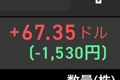 米国 株 Ispeed