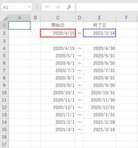 Excelでの日付(カレンダー)表示について教えてください。 C2に開始日(例:2020/04/15),E2に終了日(例:2021/03/18)と入力し、 写真のように月別にその期間を表示させるには、どのような計算式をそれぞれのセルに入れればよいですか。 開始日と終了日は、その都度変更するため、毎回手入力は厳しい状態です。 どうぞ、よろしくお願いします。