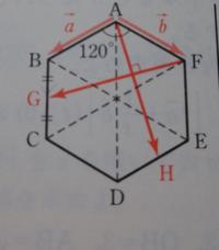 ベクトルAHのAF→FE→EH のルートの方の計算を教えてください。    ベクトルEHはα・a(→)