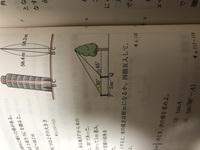 三角比の問題です。ある地点pから木の先端の仰角を測ると30度であった。 pから木の方向に向かって5メートル進み、その地点qから木の先端の仰角を測ると45度であった。目の高さを1.6メートルとすると木の高さは何メートルになるか。四捨五入して小数第一位まで求めよ。 なるべく途中先など書いておしえてください!