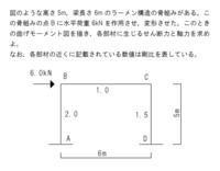 曲げモーメント、せん断力、軸力を求める問題ですが、どのようにして求めれば良いでしょうか。 構造力学・構造設計に詳しい方、教えてください。