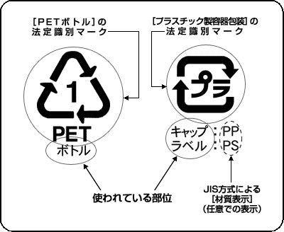 著作権について 地図記号や画像のようなマークに著作権は存在しますか? また、著作権法第13条に該当するマークを使用した商品を販売することは違法でしょうか?