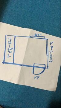 このような部屋だと風水的に考えてどの位置にベッドや机を設置した方が良いでしょうか?