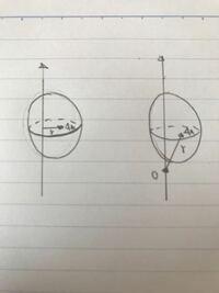 慣性モーメントI=ΣΔmr^2ですが、ある軸周りの慣性モーメントを考えるときrというのは軸から微小質点Δmまでの距離のことでしょうか?それともある軸上の一点から微小質点までの距離なのでしょうか?