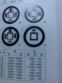 日本貨幣カタログについて。 寛永通宝などで、画像の様に裏面(千)?しか書いてない物は表はどうなってるんてしょうか?  表はビラばらの字なんでしょうか?
