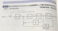 ブロック線図と伝達関数について質問させてください。  下図の問題なのですが解説では ((R-Y/G3G4)*G1-(Y*K/G4+Y/G4*K))G2*G3*G4=Y という風になっていて 左側の式の(R-Y/G3G4)という部分が理解できませんでした。どのようにして簡易化して解いているのか図等で解説していただけると大変助かります。