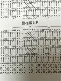 こちらの編み図はどうやって編めばいいのでしょうか(T^T)? 具体的には長編みと、長編み表引き上げ編み、 の間にある鎖編みをどうすればいいのかがわかりません…(>_<)  どなたか詳しい方がいらっしゃいましたら教えていただけると嬉しいです。 よろしくお願いします。