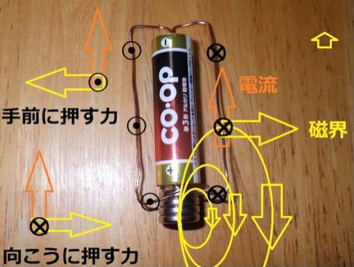電池の下につけた磁石から出ている磁界の向きがどうしてそうなるのかがわからないです、磁石の上下どちらがNSなのかの導き方がわかりません 教えてください