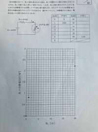 電気の課題の解き方が分かりません。 消費電力を求め表に書き、それをグラフに書きなさいという問題です。  学校の課題で電気の計算問題を解く課題が出たのですがイマイチ解き方が分かりません。 どんなグラフを書けば良いかと、どんなグラフになるのかと表に入る数字を教えて下さい。よろしくお願いします。