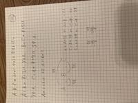 平均点の出し方をご教授下さい。 教科書を見ても解らず、進みません。 お詳しい方、考え方を授けて下さい。 A.B.Cの3人がテストを受けました。 AとBの平均点は73点。 BとCの平均点は70点。 CとAの平均点は79点でした。 Aの点数は何点でしょうか。です。